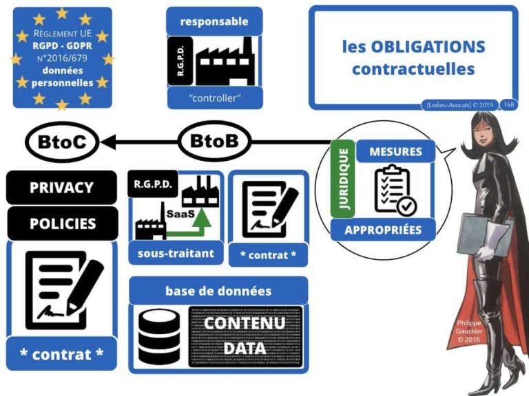 4-BASE-DE-DONNEES-big-data-machine-learning-scrapping-donnees-personnelles-Constellation©Ledieu-Avocat-10-11-2019-PLAN.049-1024x768