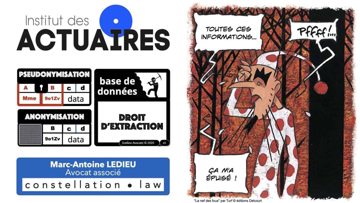 309 pseudonymisation et anonymisation des bases de données pour ACTUAIRE *16:9* © Ledieu-avocat 01-11-2020.041
