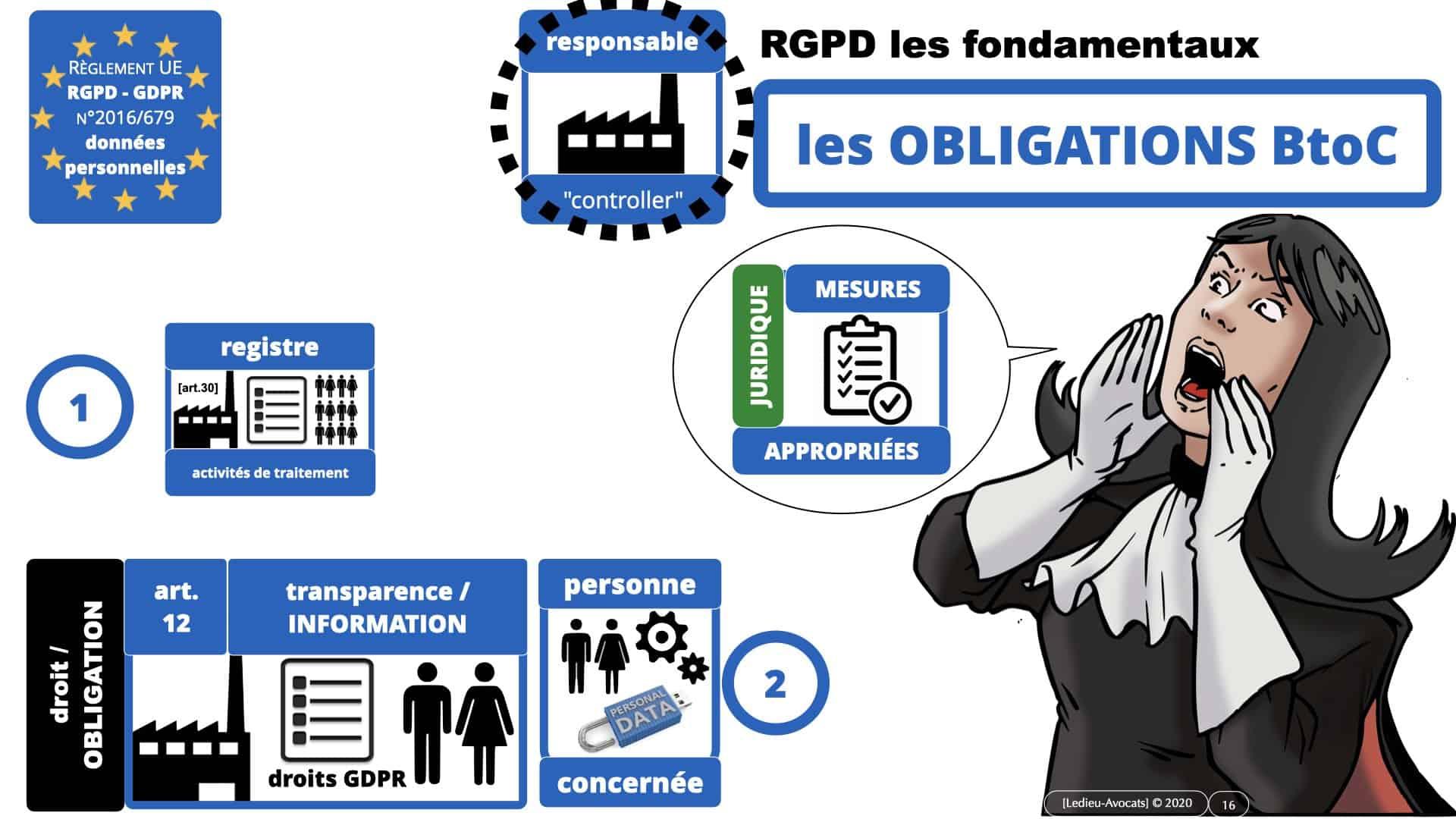 312 AWS PODCAST RGPD [20-11-2020] *16:9* © Ledieu-Avocats 20-11-2020.016