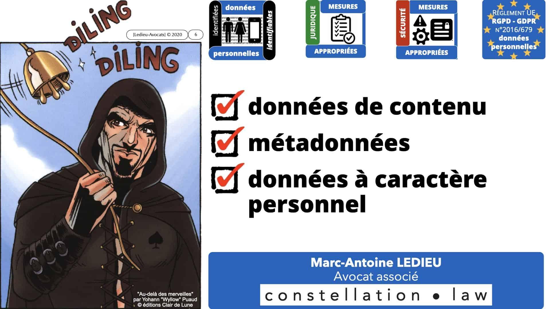 318 données de contenu métadonnées données personnelles ©Ledieu-Avocats 17-12-2020