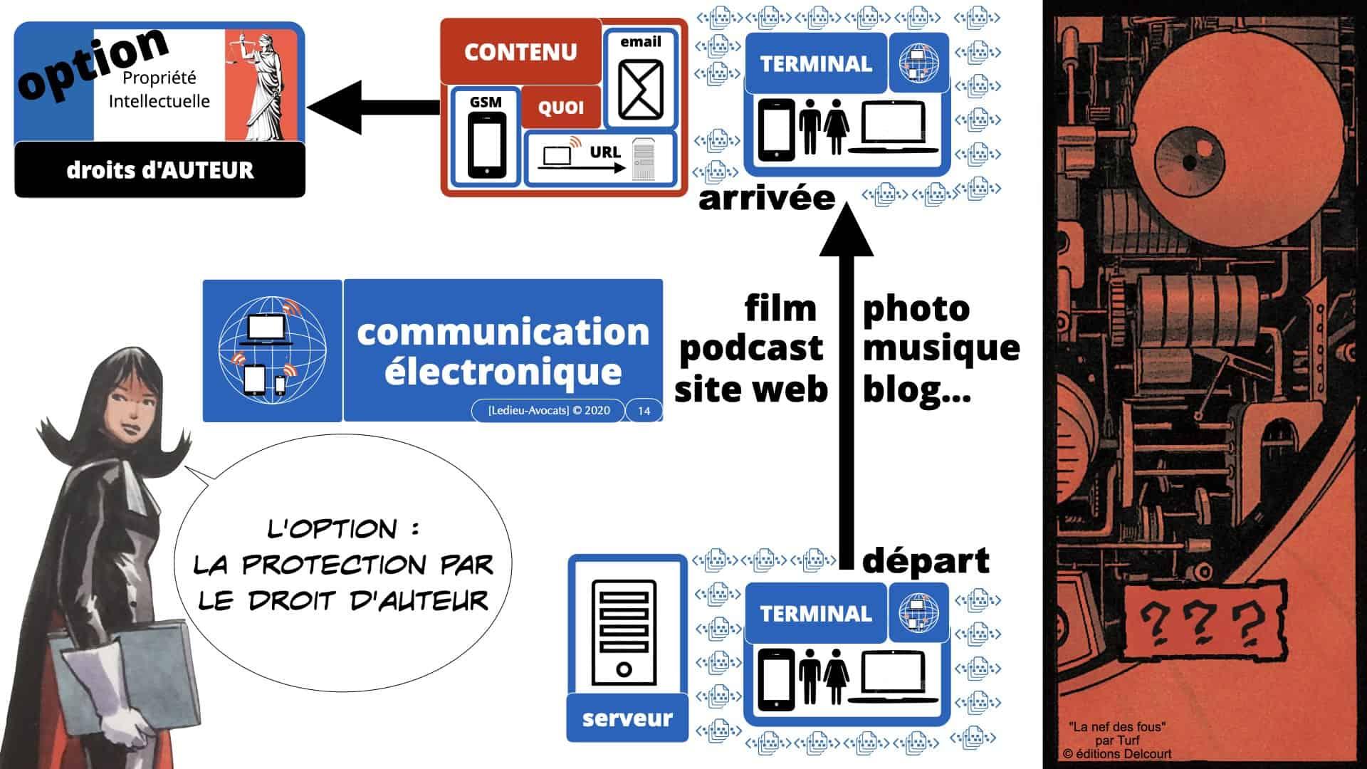 318 données de contenu métadonnées données personnelles ©Ledieu-Avocats la protection du droit d'auteur