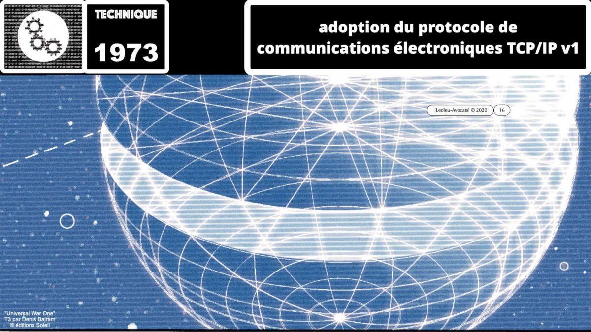 message support signal le début des communications électroniques