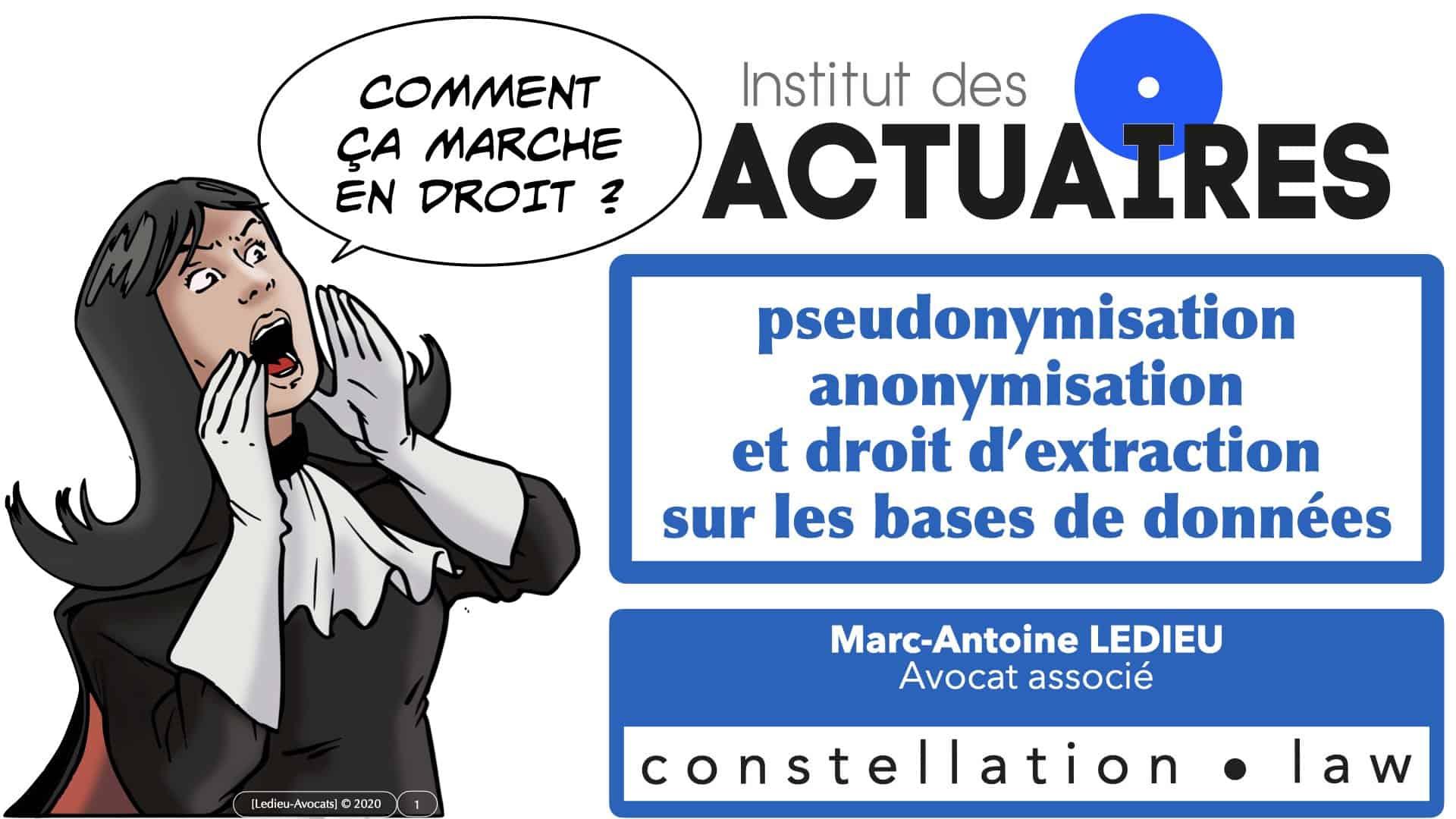 pseudonymisation données ACTUAIRES *16:9* © Ledieu-Avocats 06-11-2020.001