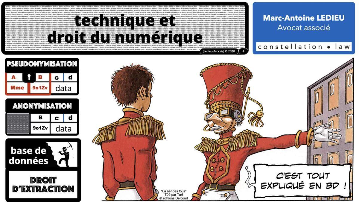 pseudonymisation données ACTUAIRES *16:9* © Ledieu-Avocats 06-11-2020.004