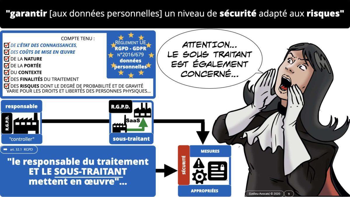 pseudonymisation données ACTUAIRES *16:9* © Ledieu-Avocats 06-11-2020.009