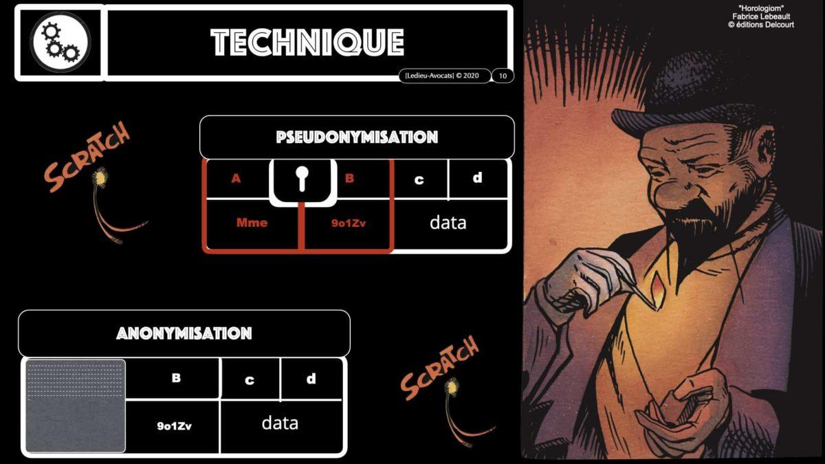pseudonymisation données ACTUAIRES *16:9* © Ledieu-Avocats 06-11-2020.010