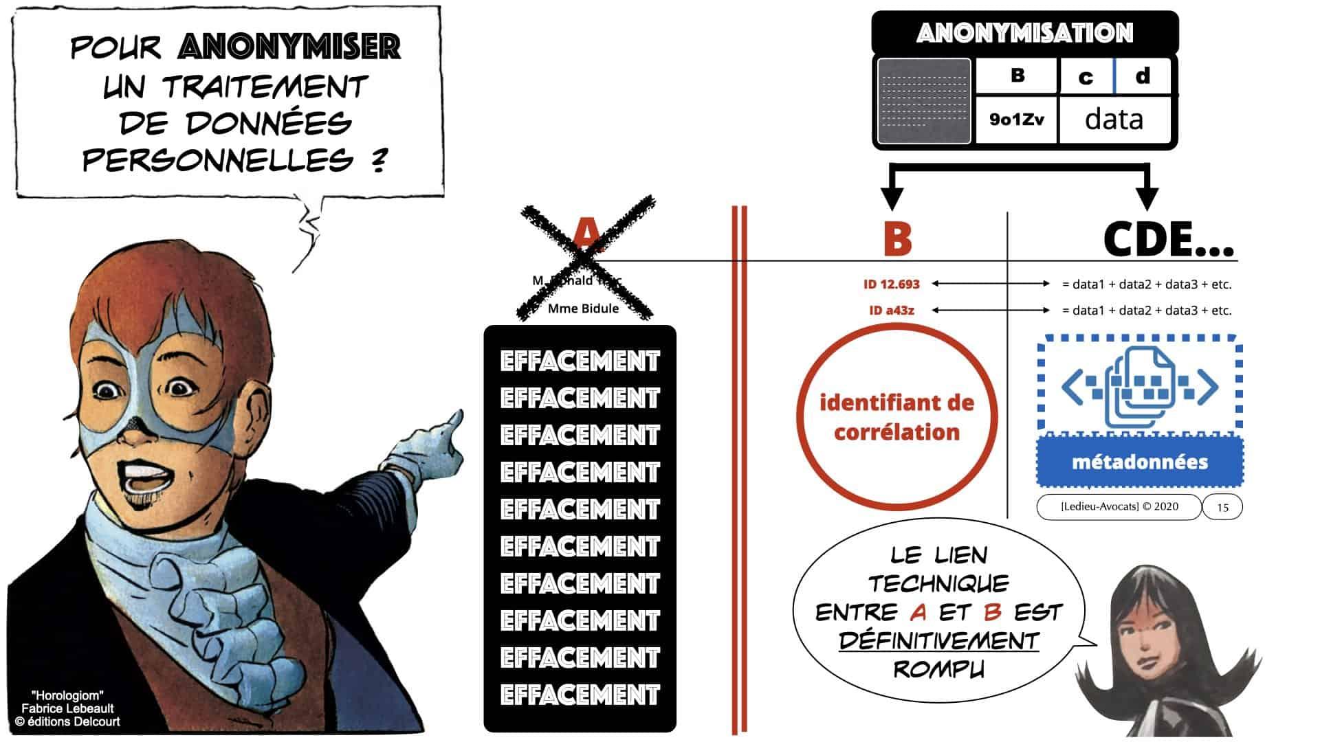 pseudonymisation données ACTUAIRES *16:9* © Ledieu-Avocats 06-11-2020.015