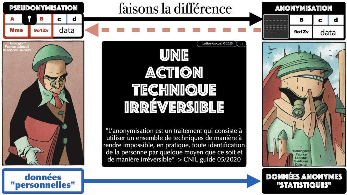 pseudonymisation données ACTUAIRES *16:9* © Ledieu-Avocats 06-11-2020.016