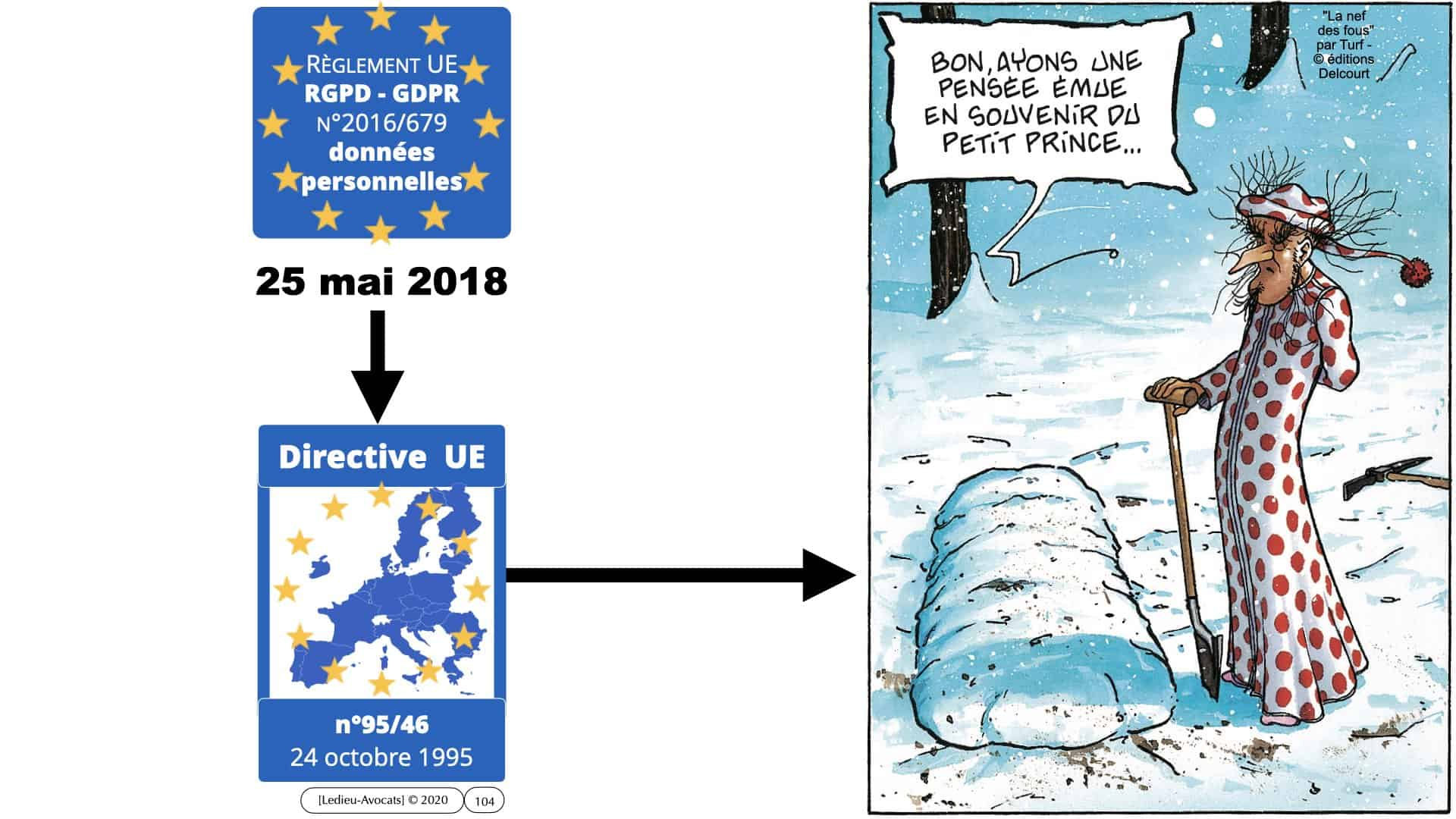 RGPD e-Privacy données personnelles jurisprudence formation Lamy Les Echos 10-02-2021 ©Ledieu-Avocats.104