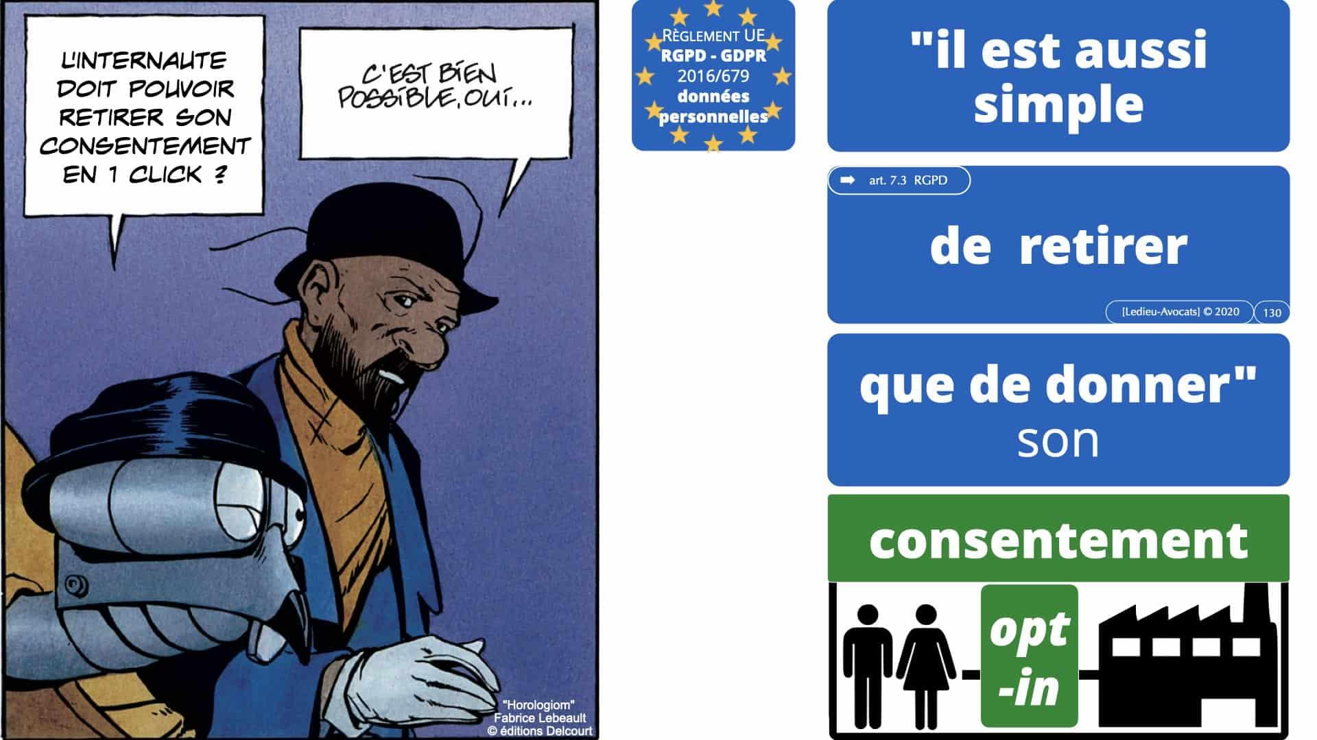 RGPD e-Privacy données personnelles jurisprudence formation Lamy Les Echos 10-02-2021 ©Ledieu-Avocats.130