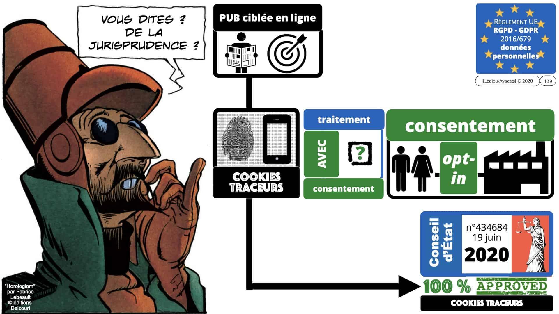 RGPD e-Privacy données personnelles jurisprudence formation Lamy Les Echos 10-02-2021 ©Ledieu-Avocats.139
