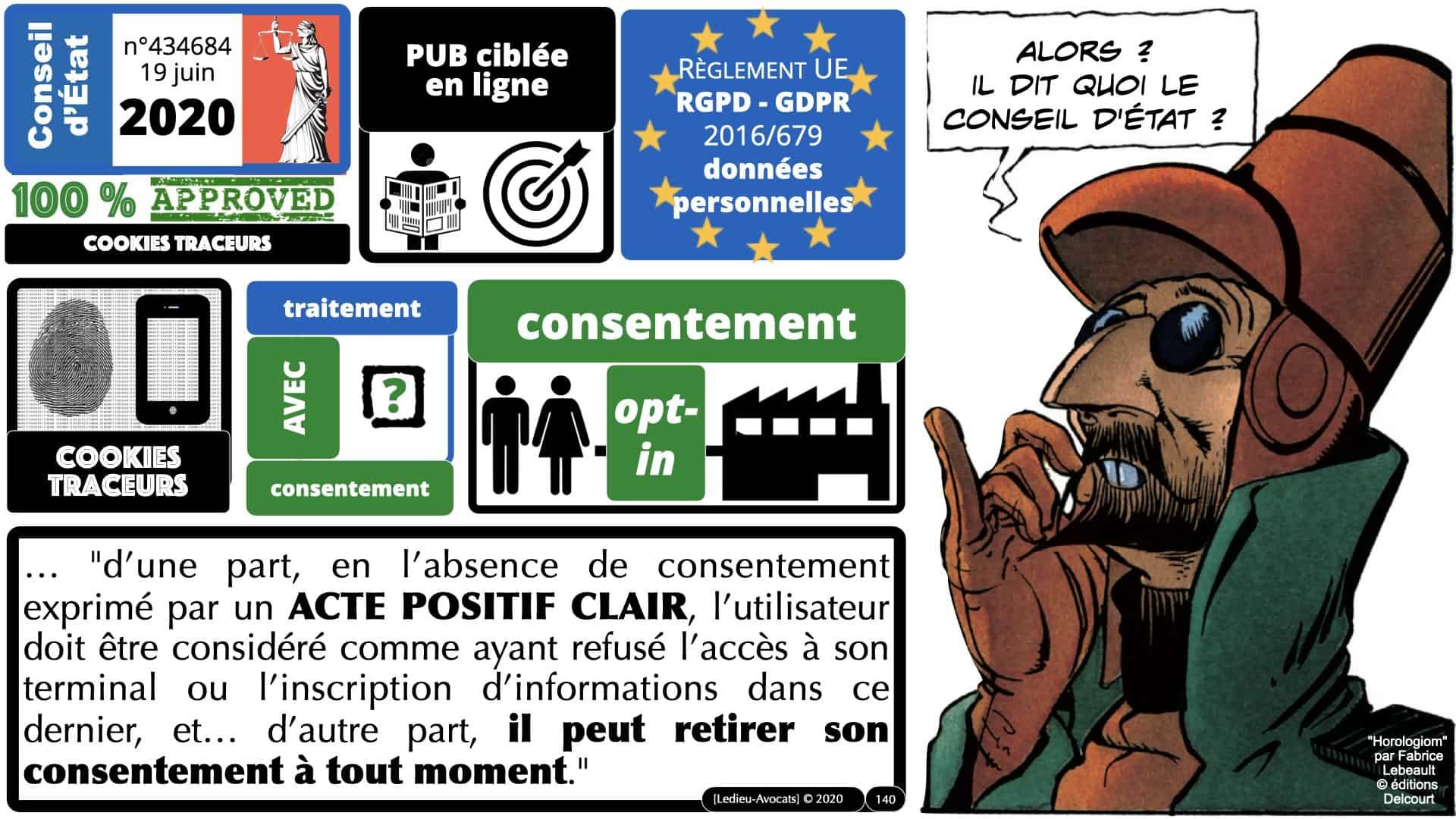 RGPD e-Privacy données personnelles jurisprudence formation Lamy Les Echos 10-02-2021 ©Ledieu-Avocats.140