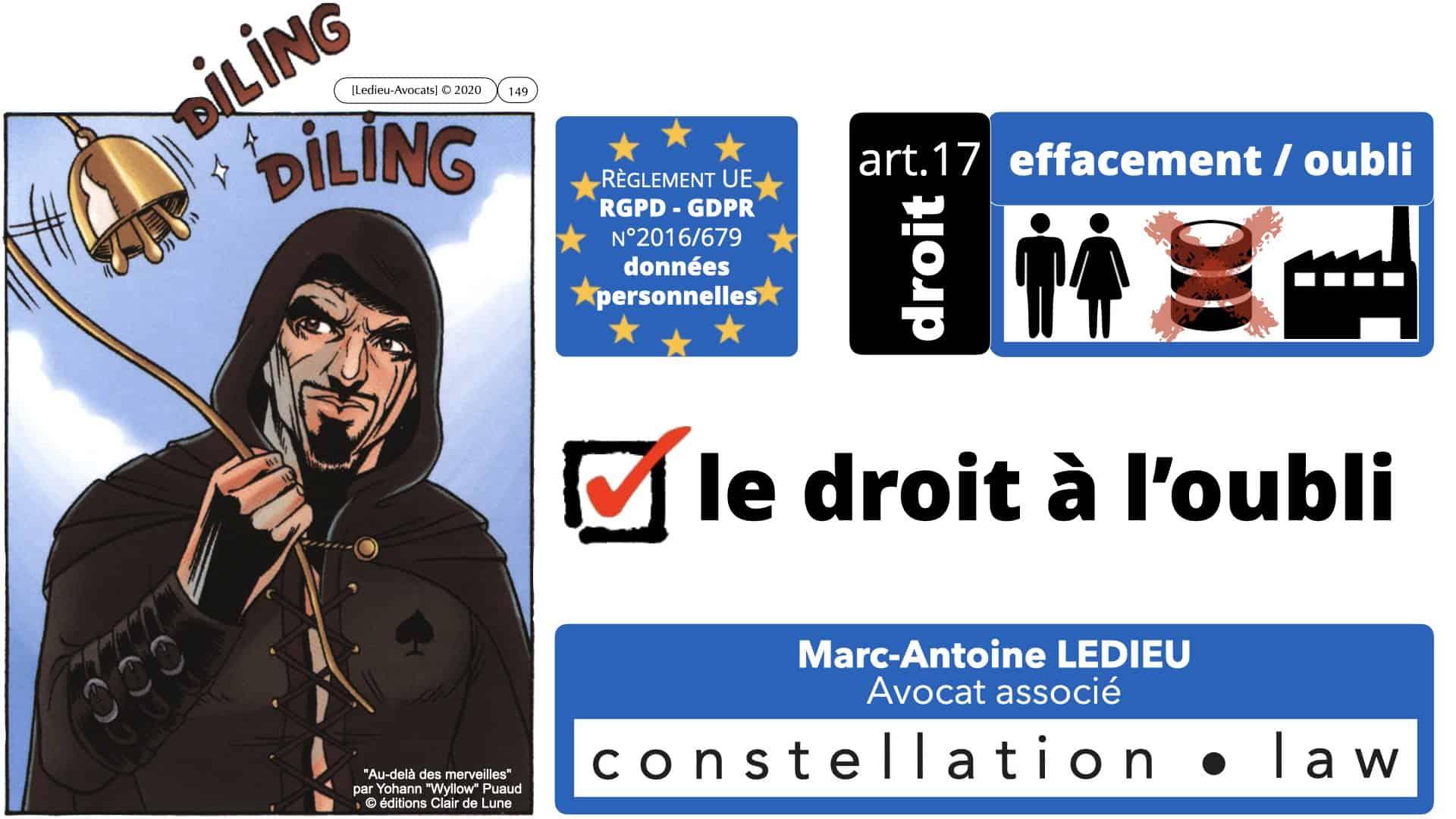 RGPD e-Privacy données personnelles jurisprudence formation Lamy Les Echos 10-02-2021 ©Ledieu-Avocats.149
