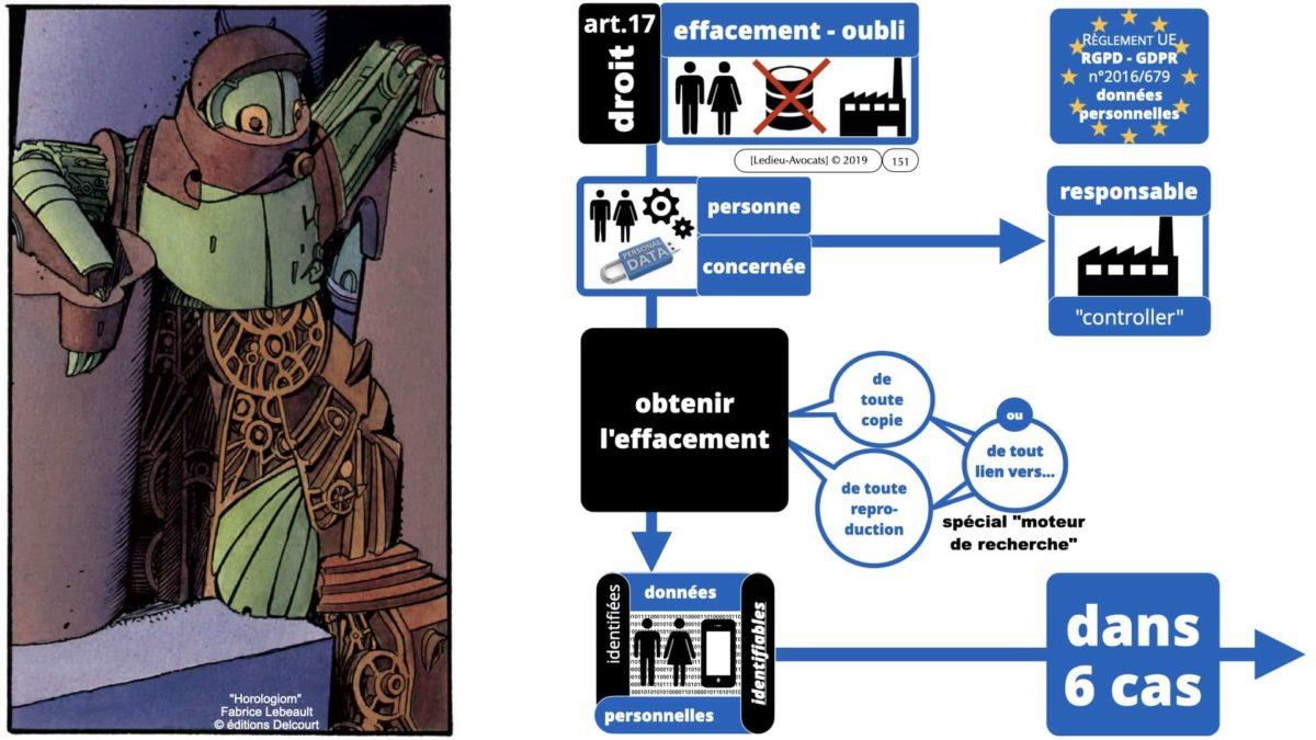 RGPD e-Privacy données personnelles jurisprudence formation Lamy Les Echos 10-02-2021 ©Ledieu-Avocats.151