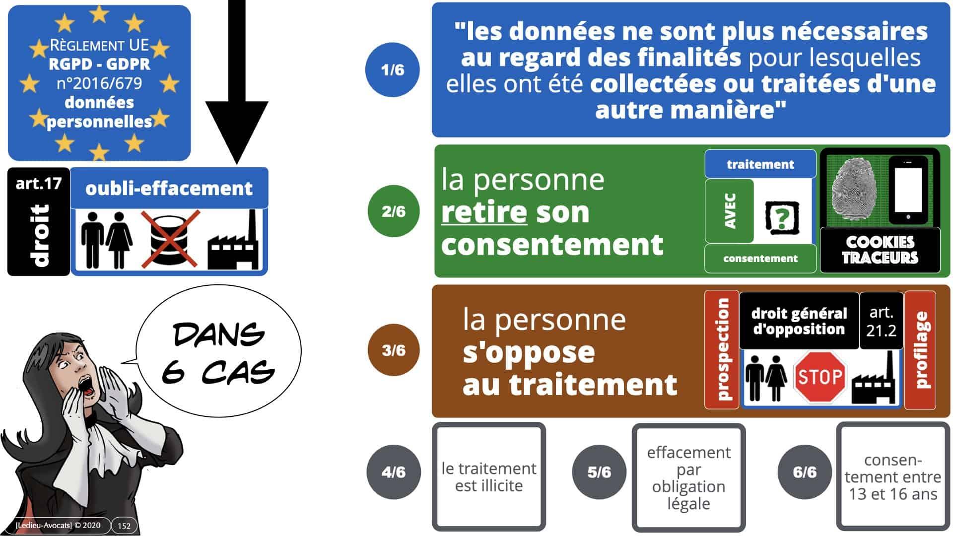 RGPD e-Privacy données personnelles jurisprudence formation Lamy Les Echos 10-02-2021 ©Ledieu-Avocats.152