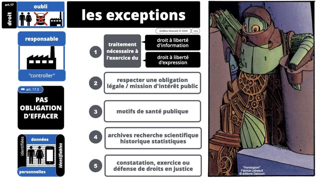 RGPD e-Privacy données personnelles jurisprudence formation Lamy Les Echos 10-02-2021 ©Ledieu-Avocats.153