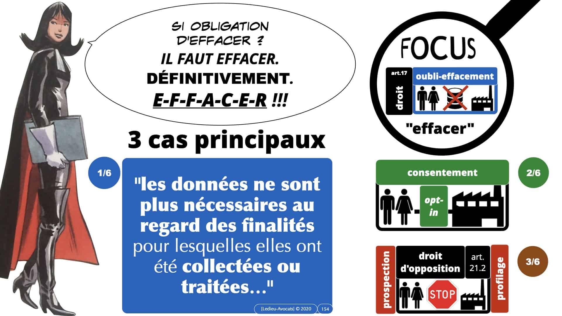 RGPD e-Privacy données personnelles jurisprudence formation Lamy Les Echos 10-02-2021 ©Ledieu-Avocats.154