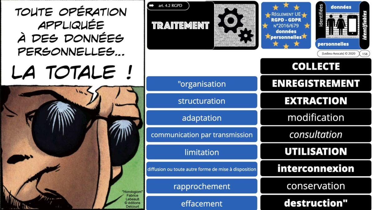 RGPD e-Privacy données personnelles jurisprudence formation Lamy Les Echos 10-02-2021 ©Ledieu-Avocats.158