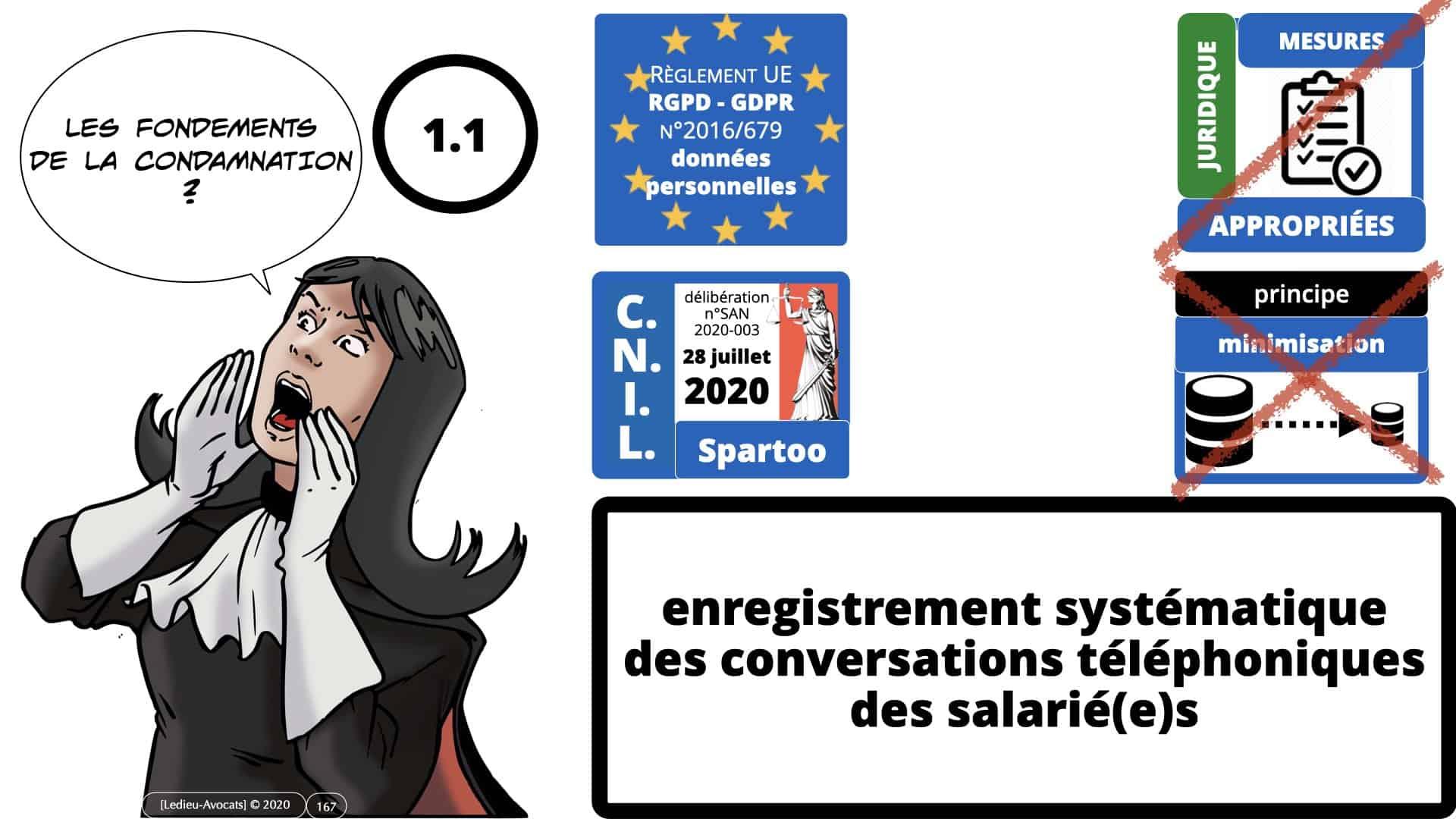 RGPD e-Privacy données personnelles jurisprudence formation Lamy Les Echos 10-02-2021 ©Ledieu-Avocats.167