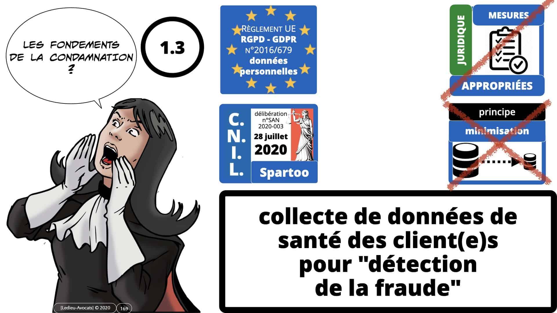 RGPD e-Privacy données personnelles jurisprudence formation Lamy Les Echos 10-02-2021 ©Ledieu-Avocats.169