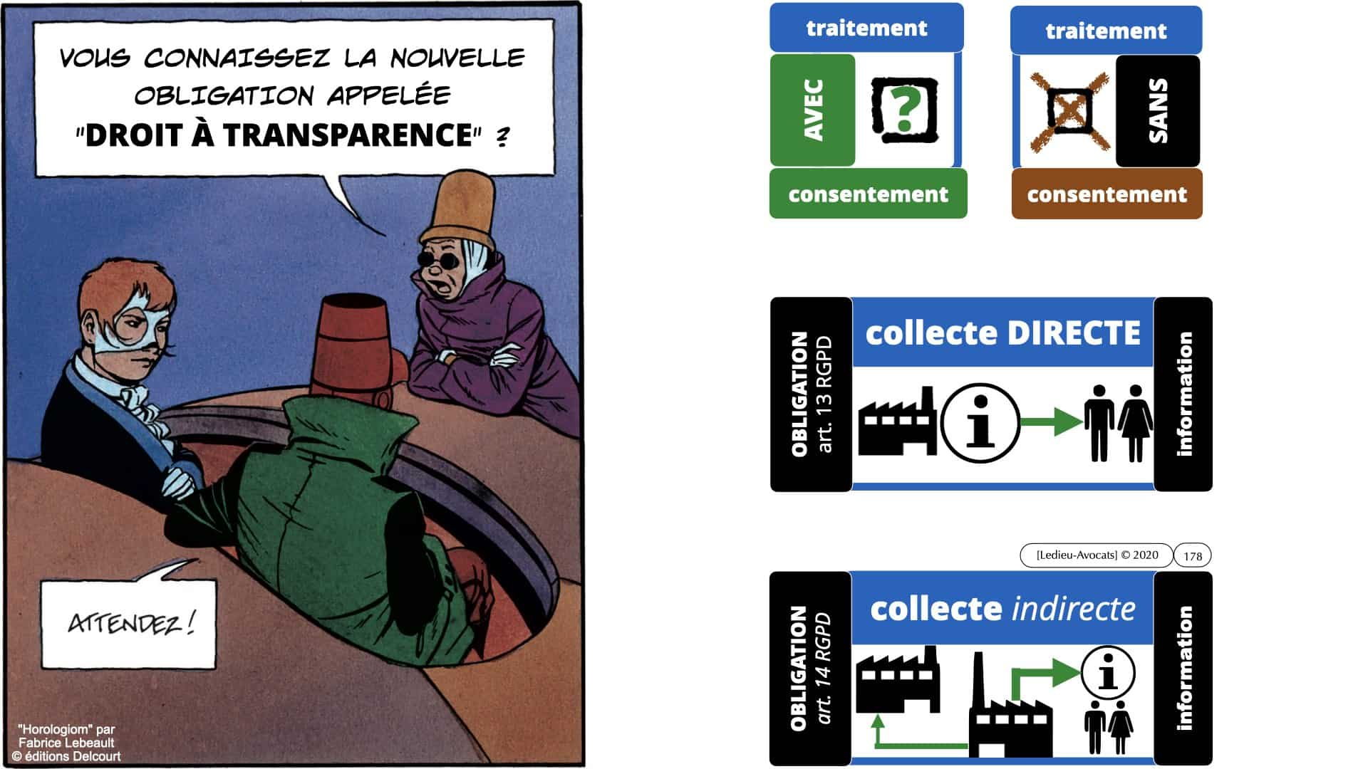 RGPD e-Privacy données personnelles jurisprudence formation Lamy Les Echos 10-02-2021 ©Ledieu-Avocats.178