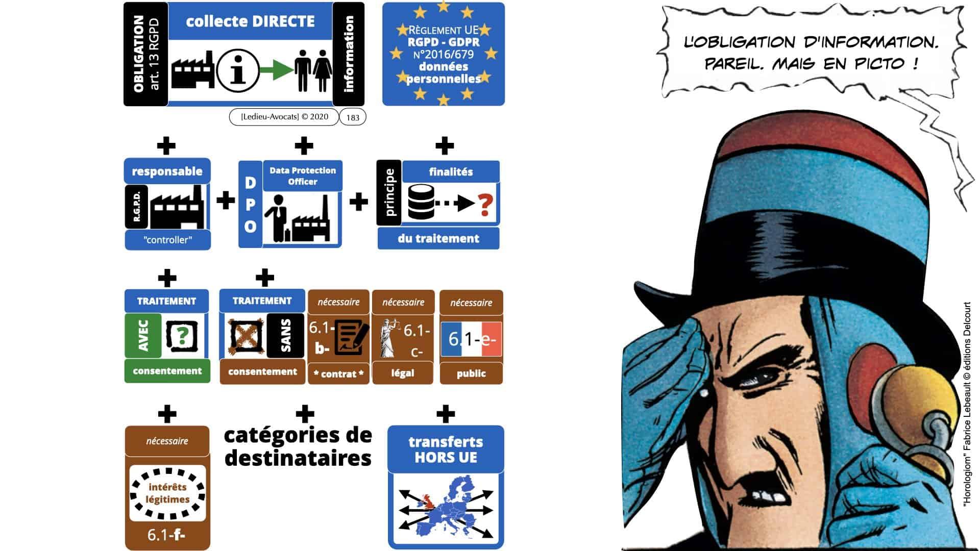 RGPD e-Privacy données personnelles jurisprudence formation Lamy Les Echos 10-02-2021 ©Ledieu-Avocats.183
