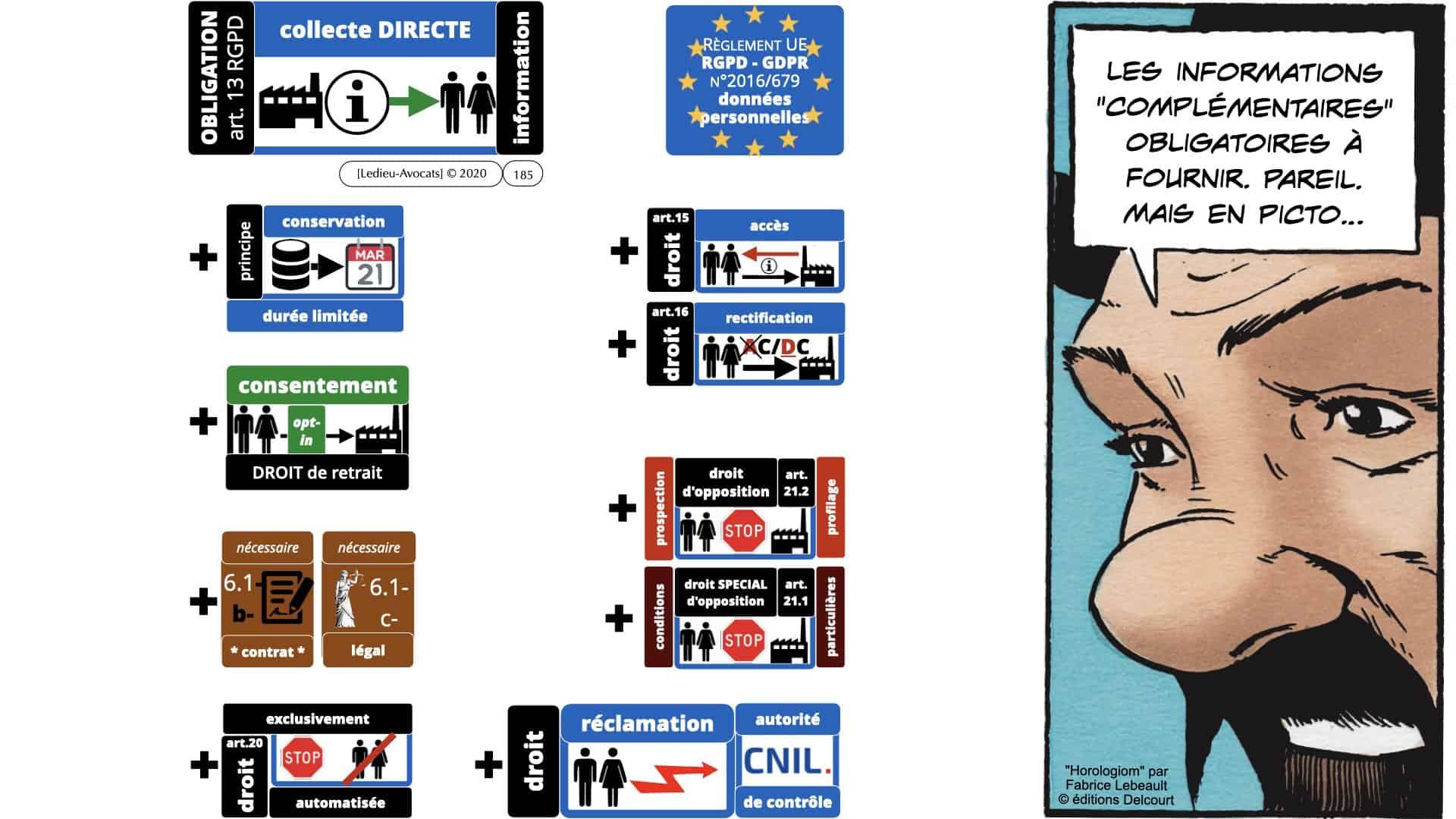 RGPD e-Privacy données personnelles jurisprudence formation Lamy Les Echos 10-02-2021 ©Ledieu-Avocats.185