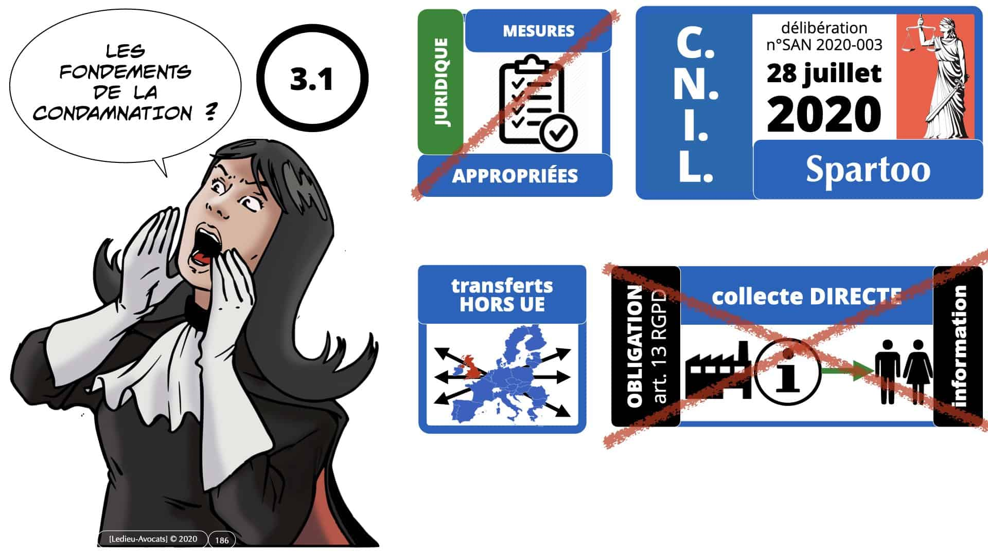RGPD e-Privacy données personnelles jurisprudence formation Lamy Les Echos 10-02-2021 ©Ledieu-Avocats.186