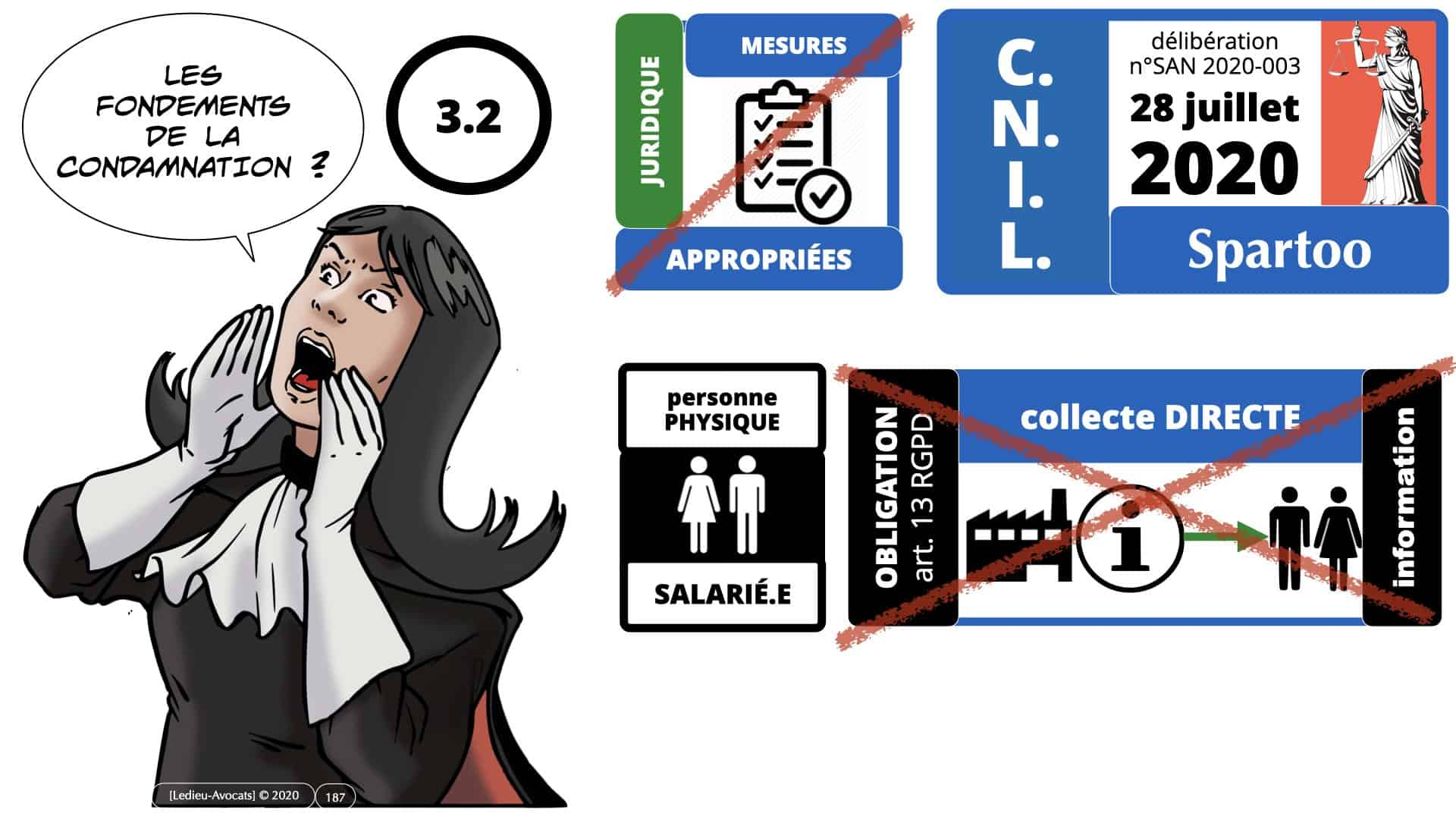 RGPD e-Privacy données personnelles jurisprudence formation Lamy Les Echos 10-02-2021 ©Ledieu-Avocats.187