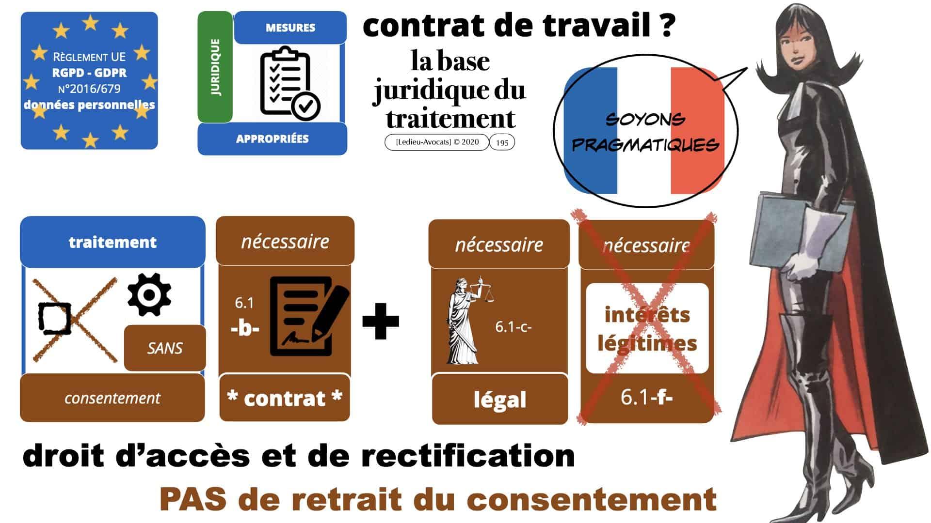RGPD e-Privacy données personnelles jurisprudence formation Lamy Les Echos 10-02-2021 ©Ledieu-Avocats.195