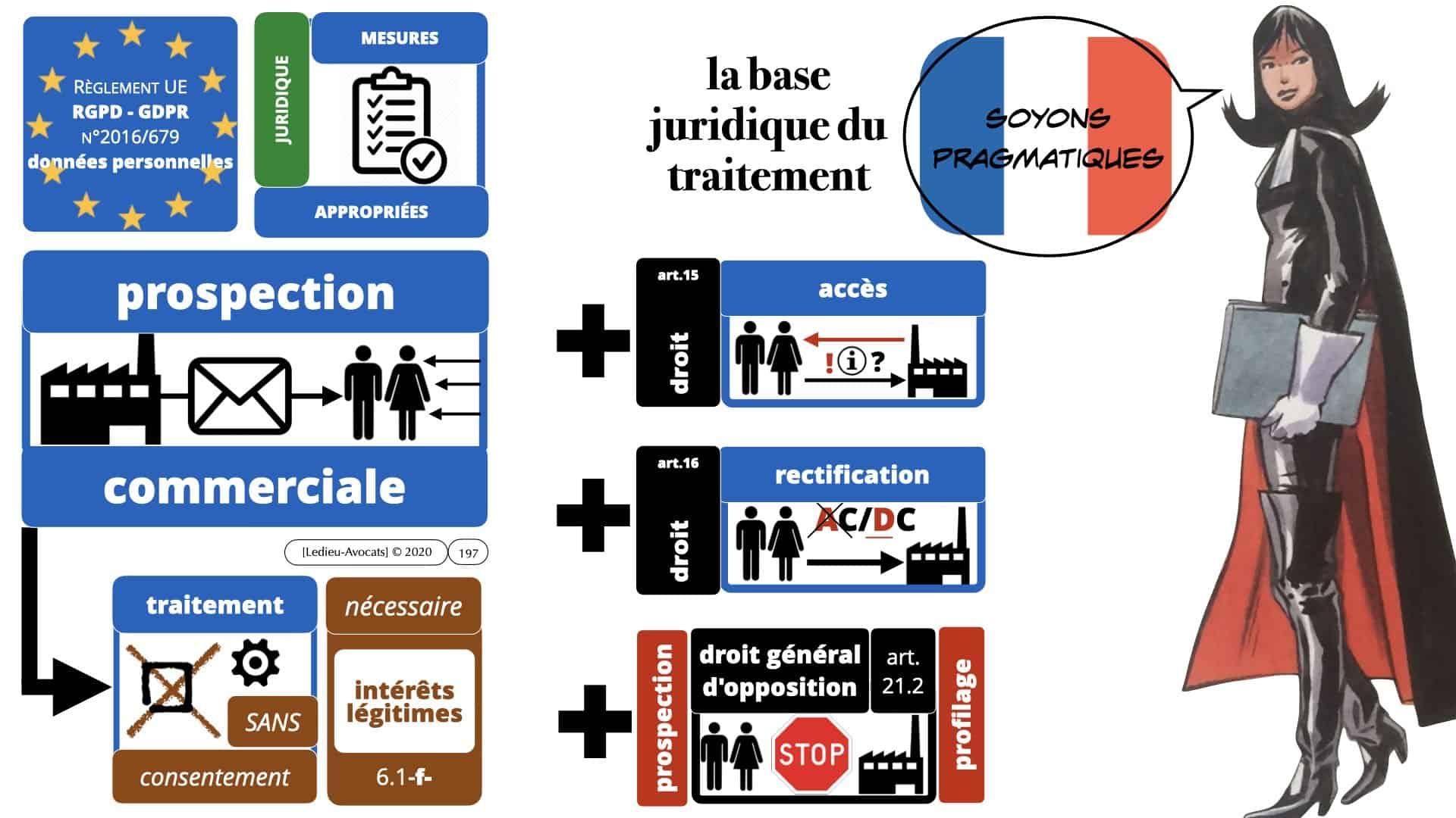 RGPD e-Privacy données personnelles jurisprudence formation Lamy Les Echos 10-02-2021 ©Ledieu-Avocats.197