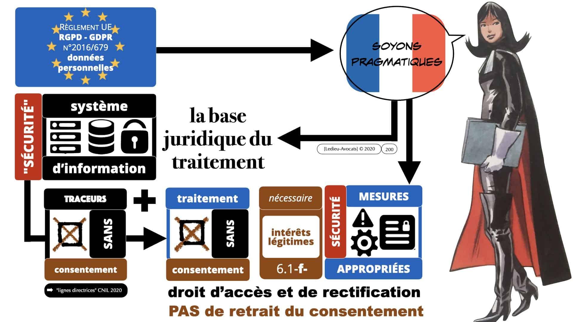 RGPD e-Privacy données personnelles jurisprudence formation Lamy Les Echos 10-02-2021 ©Ledieu-Avocats.200