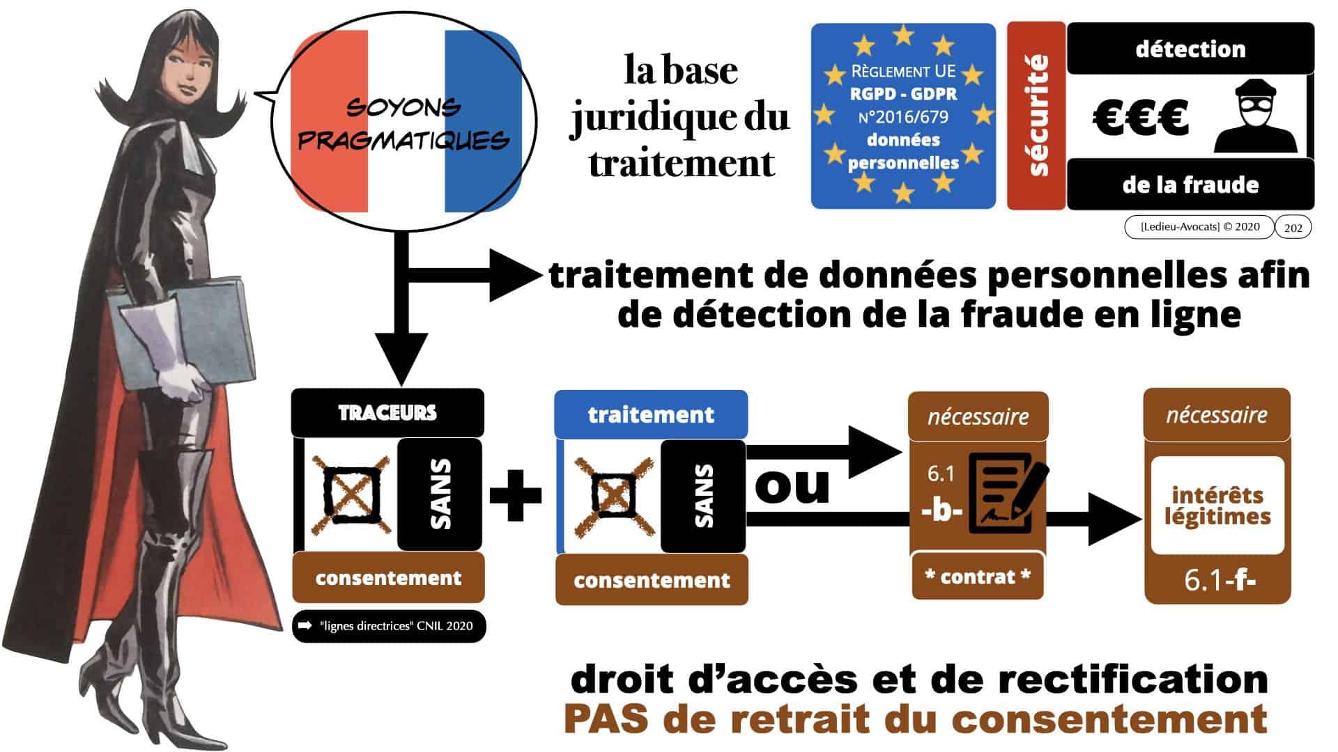 RGPD e-Privacy données personnelles jurisprudence formation Lamy Les Echos 10-02-2021 ©Ledieu-Avocats.202