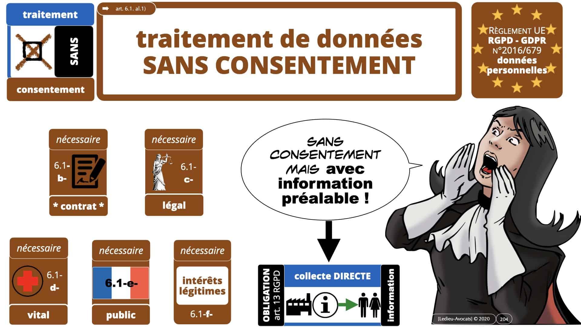 RGPD e-Privacy données personnelles jurisprudence formation Lamy Les Echos 10-02-2021 ©Ledieu-Avocats.204