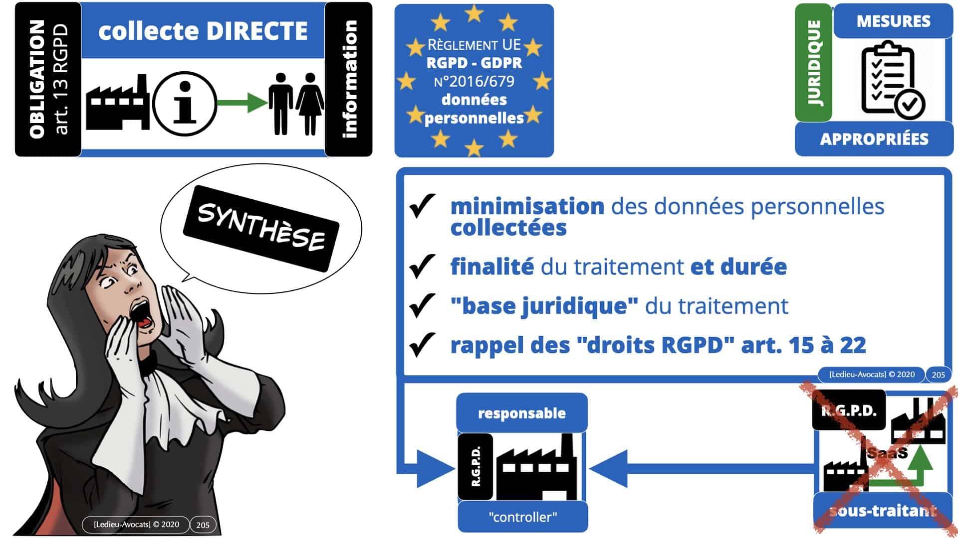 RGPD e-Privacy données personnelles jurisprudence formation Lamy Les Echos 10-02-2021 ©Ledieu-Avocats.205