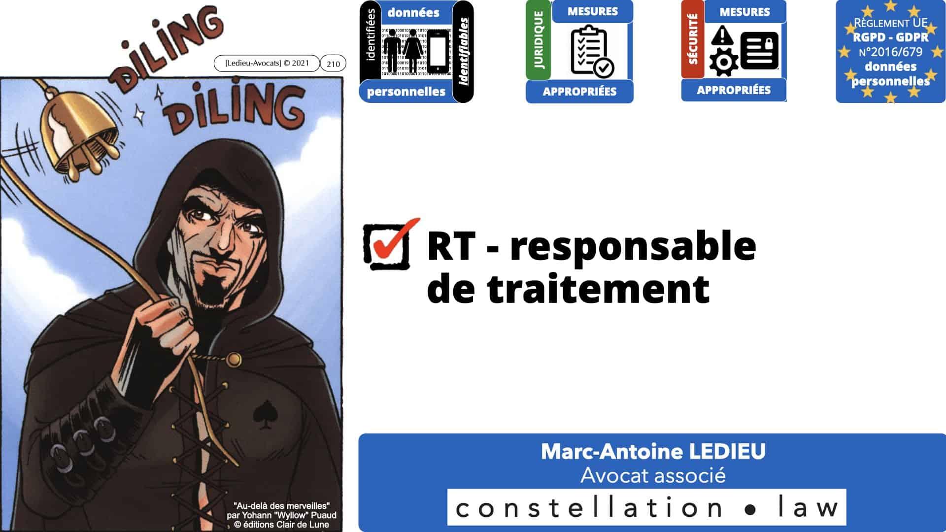 RGPD e-Privacy données personnelles jurisprudence formation Lamy Les Echos 10-02-2021 ©Ledieu-Avocats.210