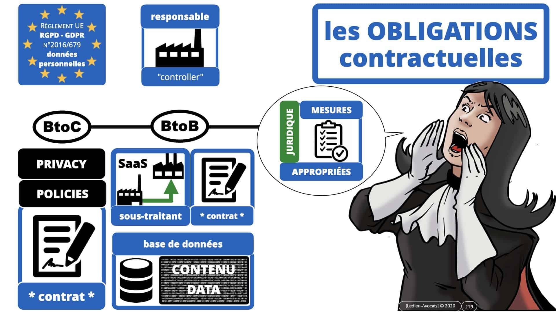 RGPD e-Privacy données personnelles jurisprudence formation Lamy Les Echos 10-02-2021 ©Ledieu-Avocats.219