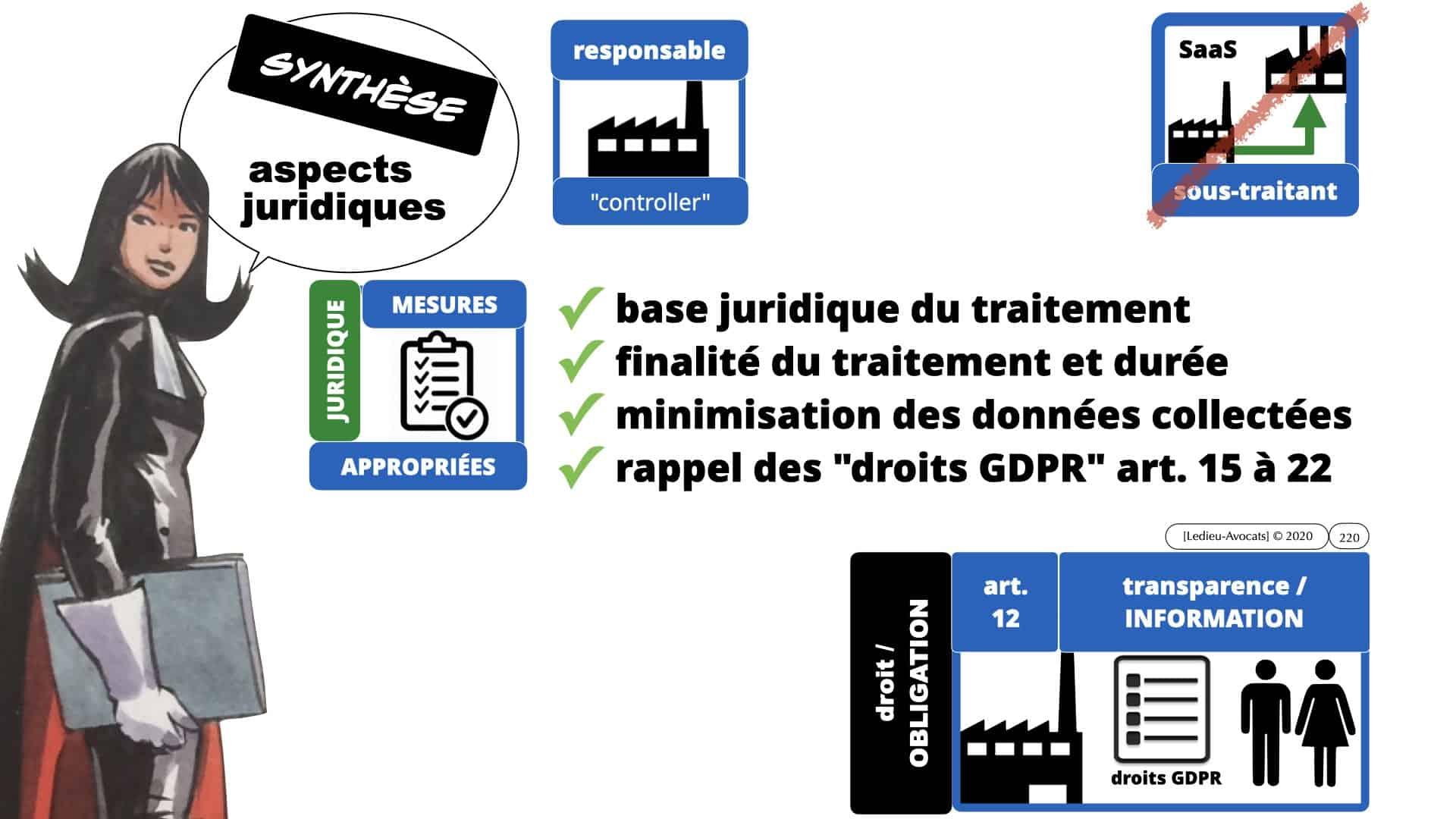RGPD e-Privacy données personnelles jurisprudence formation Lamy Les Echos 10-02-2021 ©Ledieu-Avocats.220