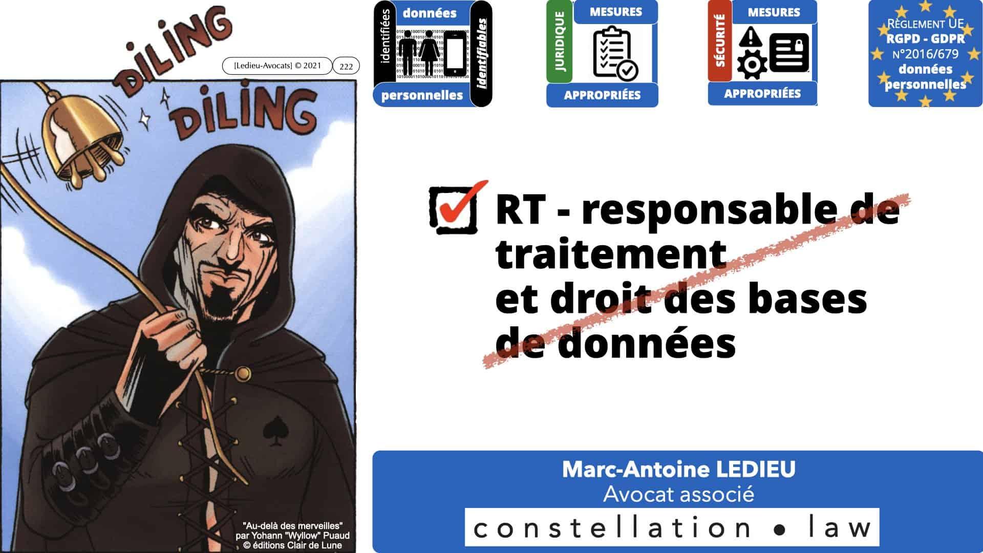 RGPD e-Privacy données personnelles jurisprudence formation Lamy Les Echos 10-02-2021 ©Ledieu-Avocats.222