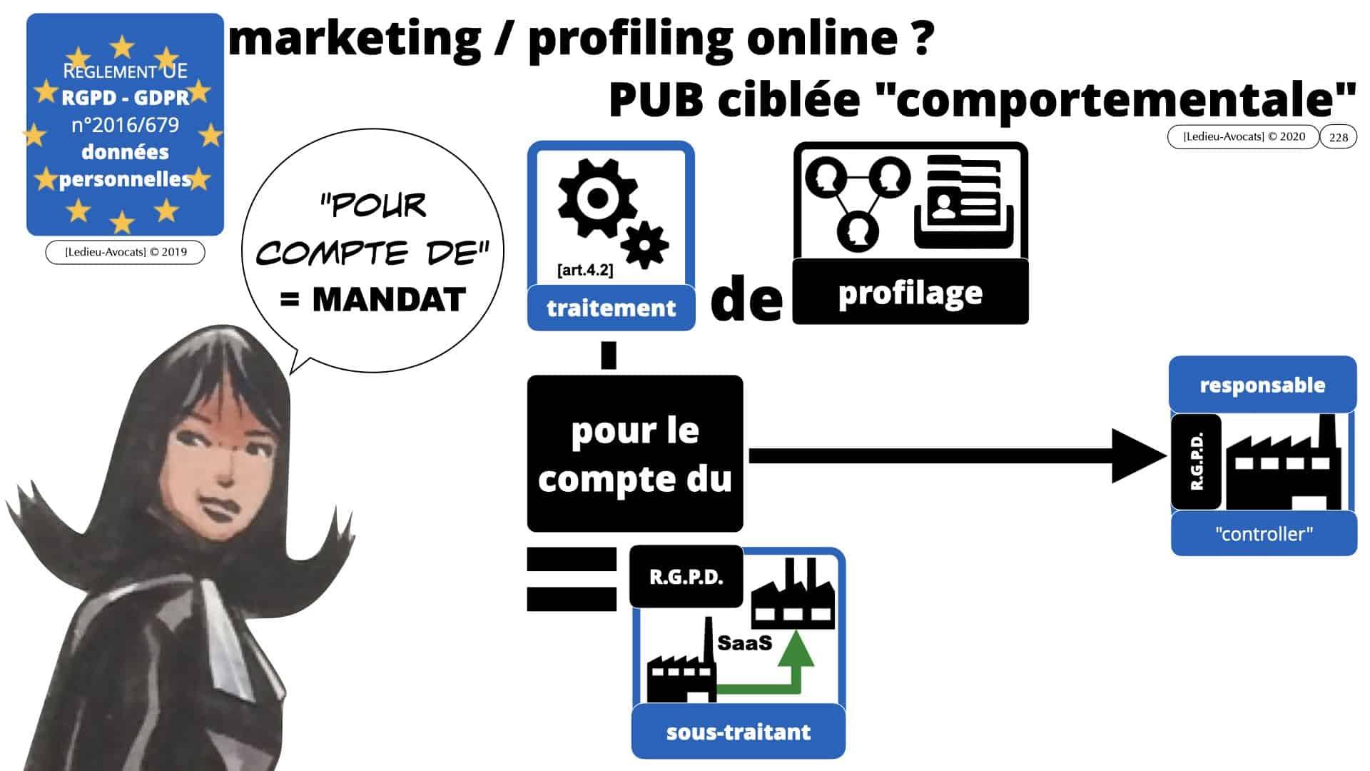 RGPD e-Privacy données personnelles jurisprudence formation Lamy Les Echos 10-02-2021 ©Ledieu-Avocats.228