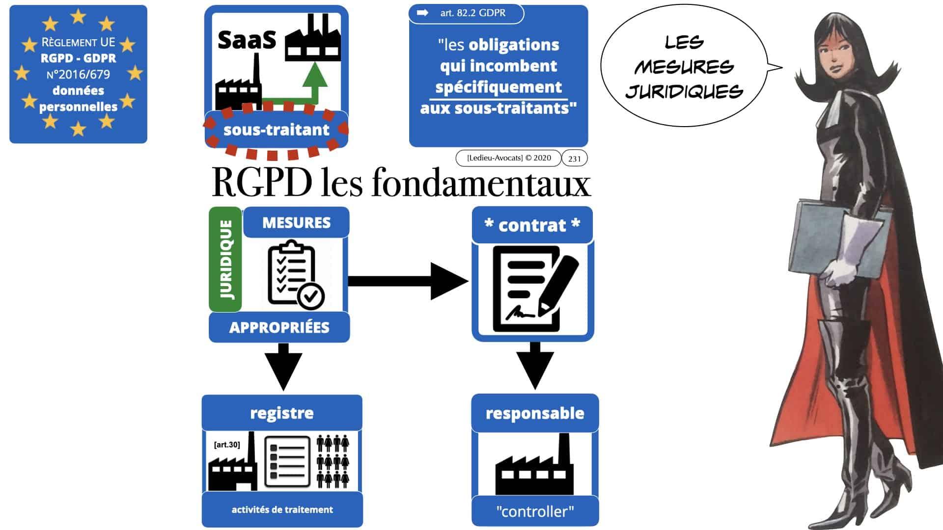 RGPD e-Privacy données personnelles jurisprudence formation Lamy Les Echos 10-02-2021 ©Ledieu-Avocats.231