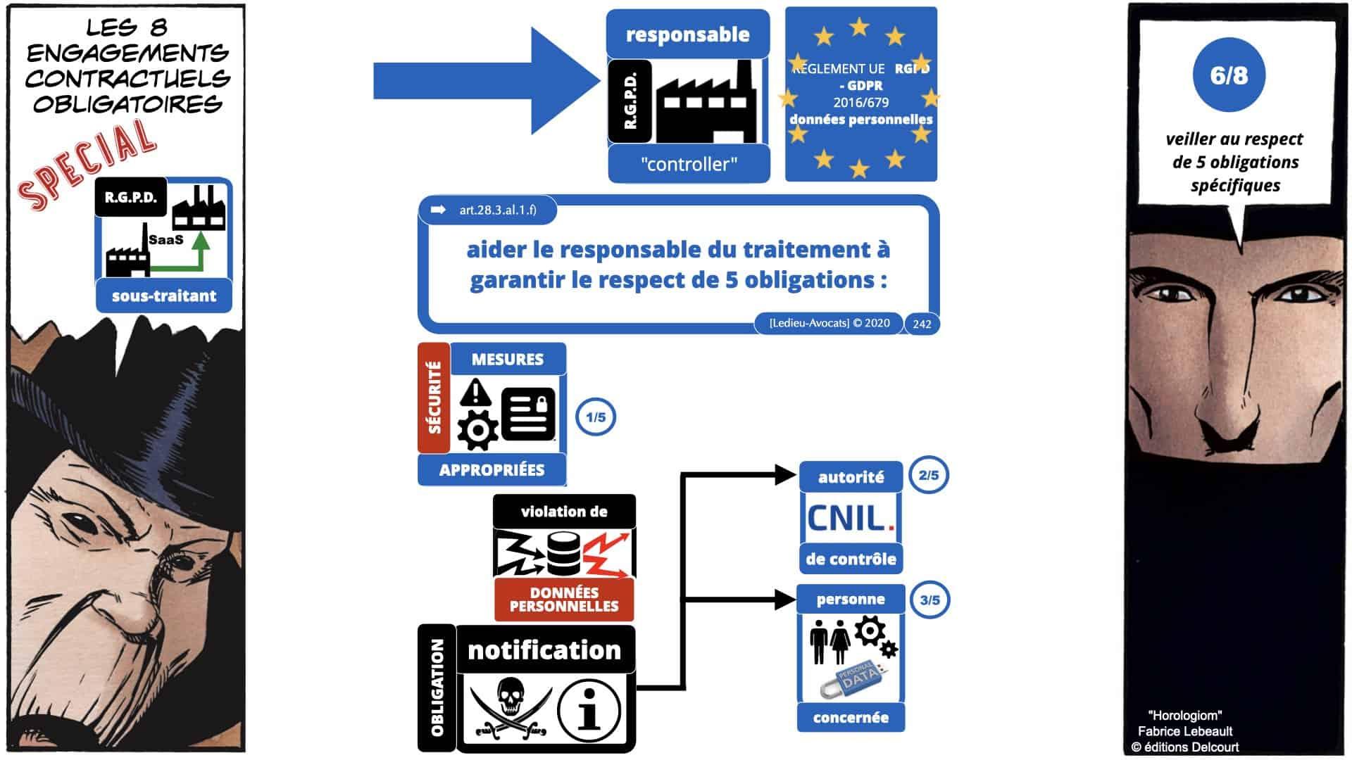 RGPD e-Privacy données personnelles jurisprudence formation Lamy Les Echos 10-02-2021 ©Ledieu-Avocats.242