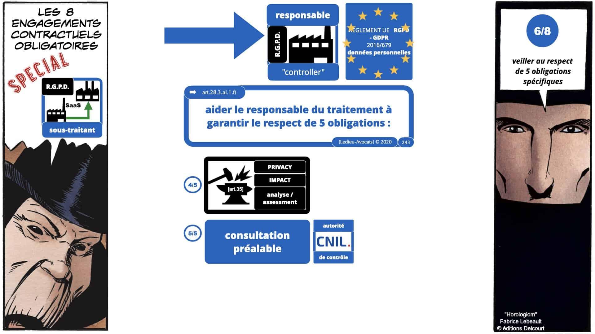 RGPD e-Privacy données personnelles jurisprudence formation Lamy Les Echos 10-02-2021 ©Ledieu-Avocats.243