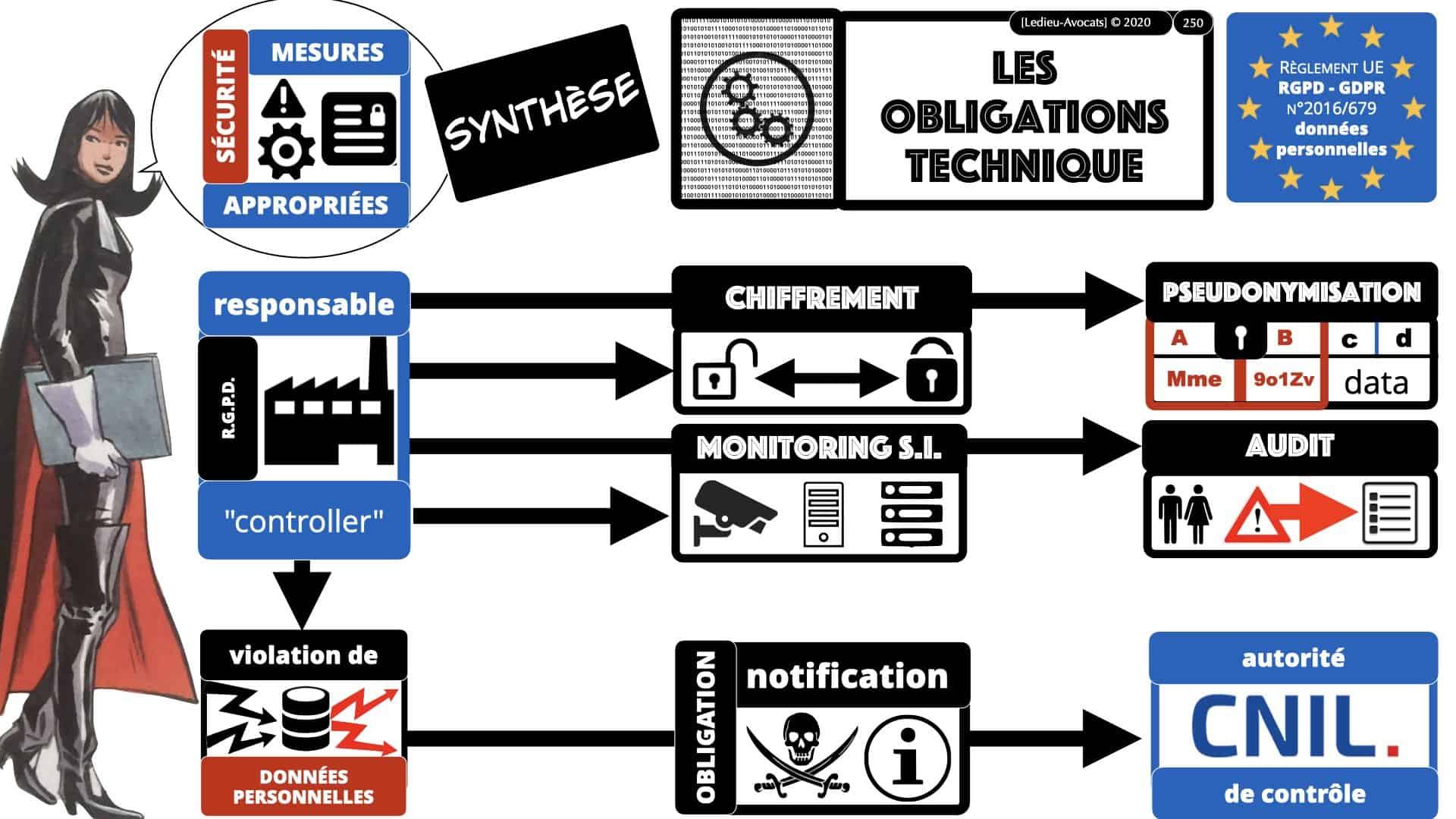 RGPD e-Privacy données personnelles jurisprudence formation Lamy Les Echos 10-02-2021 ©Ledieu-Avocats.250