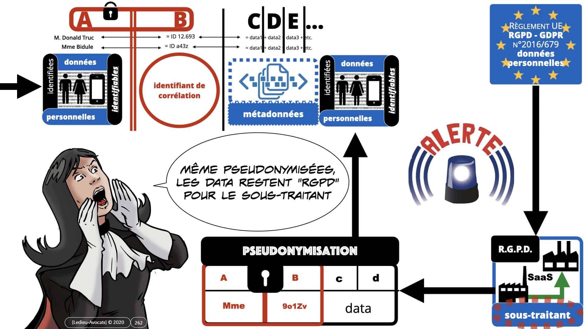 RGPD e-Privacy données personnelles jurisprudence formation Lamy Les Echos 10-02-2021 ©Ledieu-Avocats.262