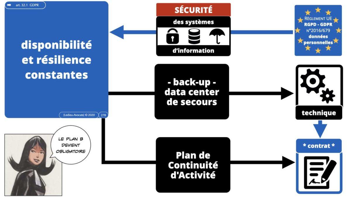 RGPD e-Privacy données personnelles jurisprudence formation Lamy Les Echos 10-02-2021 ©Ledieu-Avocats.278