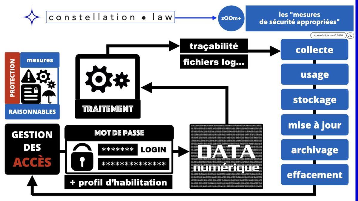 RGPD e-Privacy données personnelles jurisprudence formation Lamy Les Echos 10-02-2021 ©Ledieu-Avocats.282