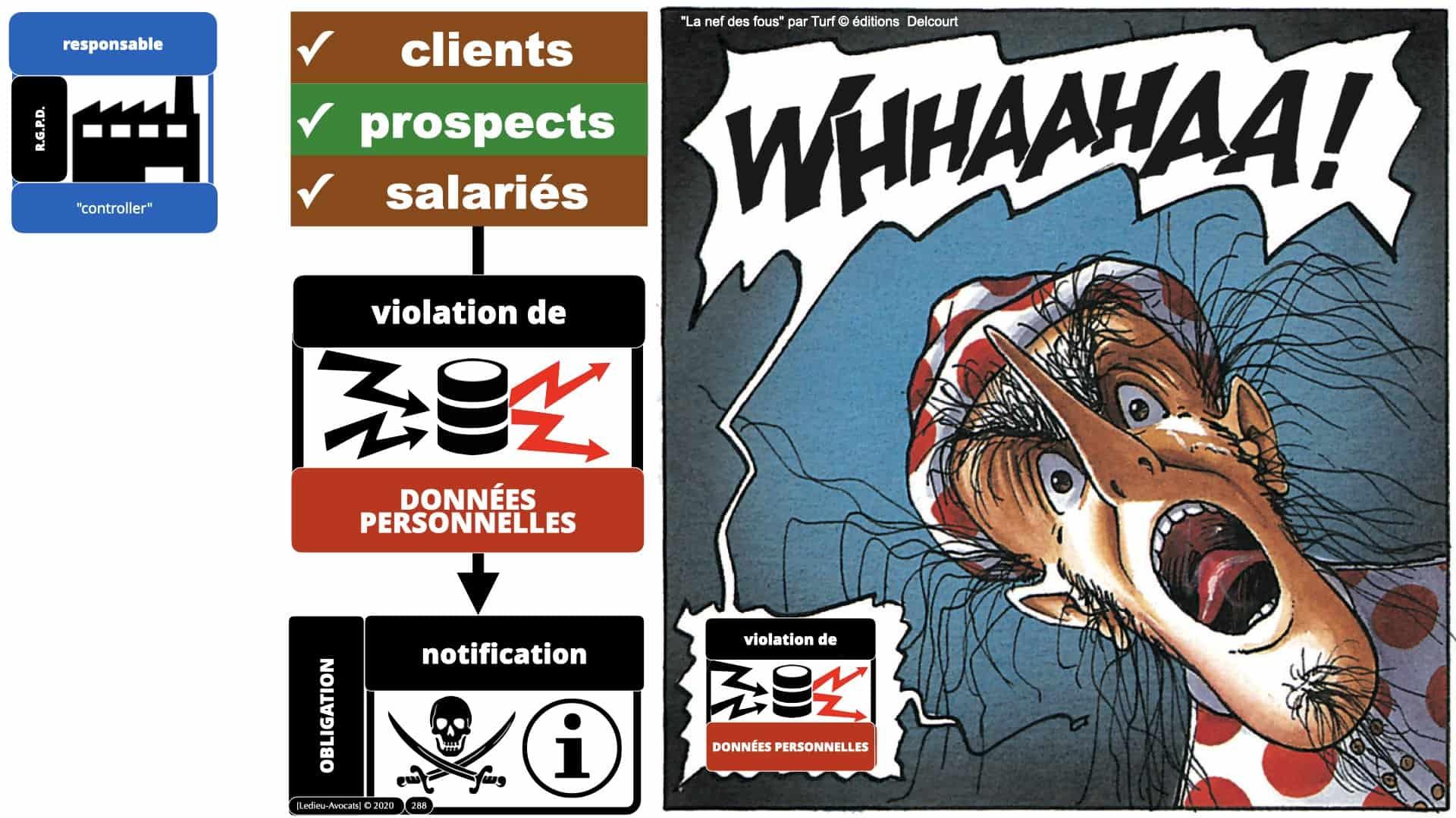 RGPD e-Privacy données personnelles jurisprudence formation Lamy Les Echos 10-02-2021 ©Ledieu-Avocats.288