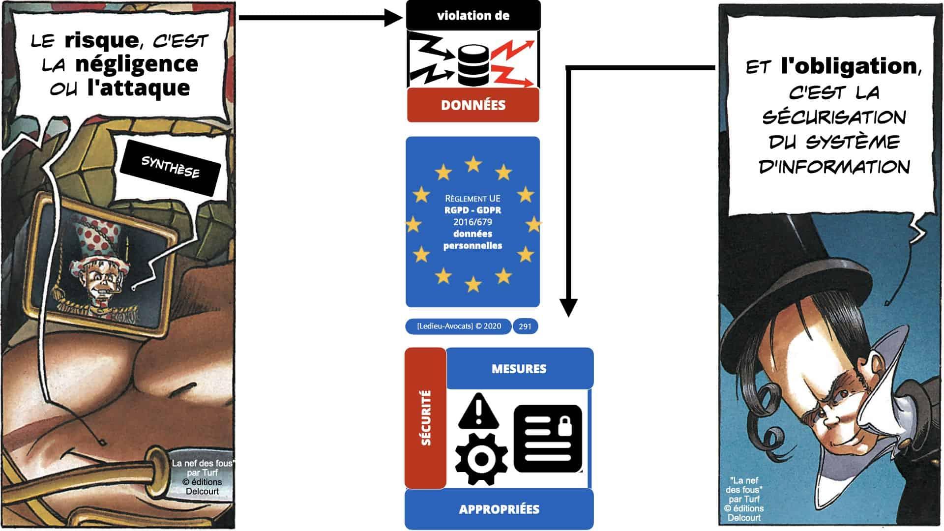 RGPD e-Privacy données personnelles jurisprudence formation Lamy Les Echos 10-02-2021 ©Ledieu-Avocats.291