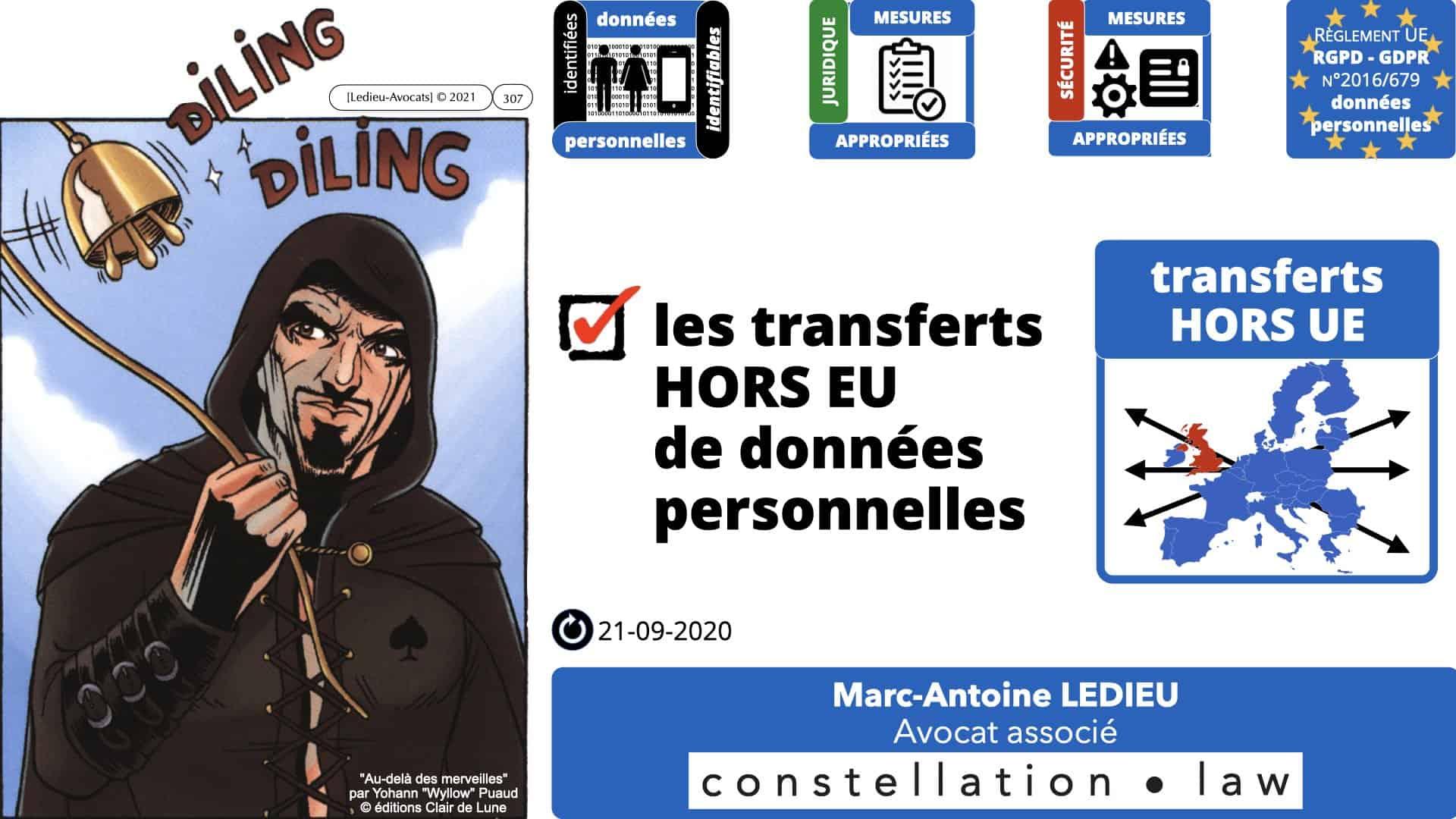 RGPD e-Privacy données personnelles jurisprudence formation Lamy Les Echos 10-02-2021 ©Ledieu-Avocats.307